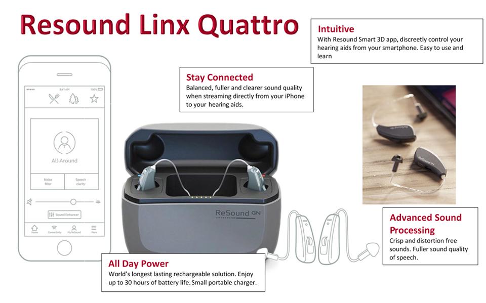 ReSound LiNX Quattro Charging Unit