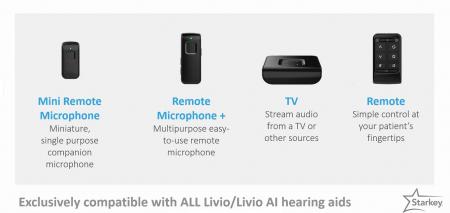 Starkey Livio Hearing Aid Accessories
