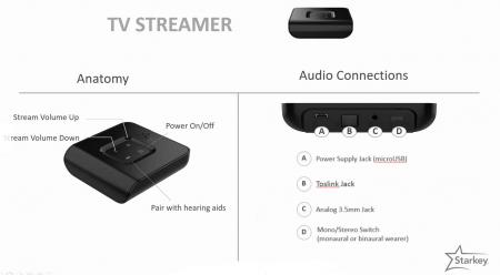 Starkey Livio TV Streamer